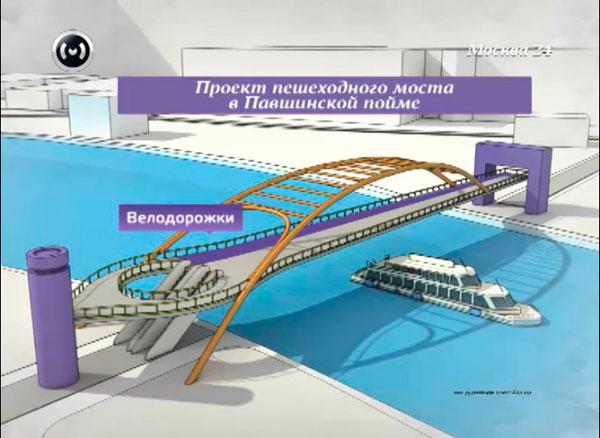 Открытие Павшинского моста привело к трехкратному увеличению цен на стрит-ритейл
